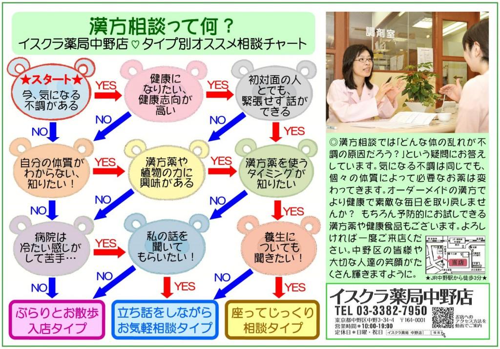 isukura_chart